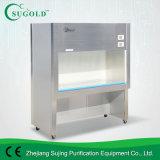 Banc propre de flux d'air vertical et horizontal de Sw-Cj-2fb