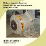 генератор 200Hz безщеточный Synchonous (350kVA, альтернатор 40 полюсов)