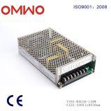 Stromversorgung des Gleichstrom-Gleichstrom-Konverter-LED