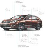 Лист PVC для основания автомобиля верхнего, целесообразной панели, автомобиля