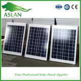 cella solare monocristallina di Minisolar della lampada del comitato solare 2W-10W