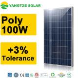 Alta qualità libera di trasporto un comitato solare da 100 watt