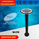 Света батареи лития IP65 3.7V 13.2ah алюминиевые солнечные