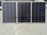 comitato solare 100W fatto direttamente da Factory per zona rurale