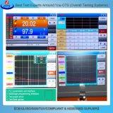 De elektronische PLC Apparatuur van de Test van het Klimaat van de Vochtigheid van de Temperatuur van het Laboratorium van de Aanraking Milieu