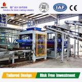 Bloco automático que faz a maquinaria (QFT8)