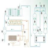 Dessiccateur combiné inférieur de compresseur d'air de machine de dessiccateur d'air de point de condensation
