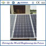 Poli comitato solare di alta efficienza 250W-315W per il sistema di energia solare