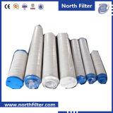 Pes Microporous Vouwende Filter van het Water