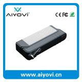 Bluetoothの携帯用移動式力の充電器およびヘッドセット