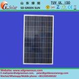 módulo solar polivinílico de 18V 95W 100W (2017)