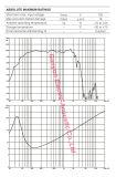 GW-1803na de Bestuurders van het Neodymium van 18 Duim, Krachtige Subwoofer. PRO Audio, Professioneel Woofer
