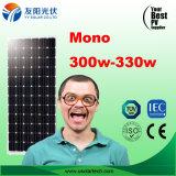 주식에 있는 싼 단청 많은 100W 120W 150W 200W 250W 300W 330W 태양 전지판