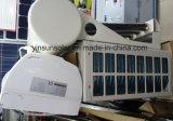 太陽熱ホームエアコン--Tkf (r) -72gwa