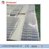 Mini moduli solari laminati PWB per il caricatore solare