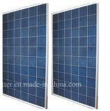 Comitati solari canadesi di prezzi poco costosi fatti nel comitato solare della Cina per completo fuori dal sistema di griglia