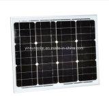 comitato solare di 28W PV per il sistema solare