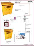O transformador pré-aquece a máquina do tratamento térmico