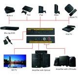HDMI+Audioの抽出器のコンバーターへのHDMI