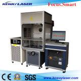 Gruß-Karten-/Lederkennsatz Laser-Stich-System