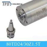 1.5kw 5.4A ISO20 Wasserkühlung-ATC-Spindel-Motor für Metall
