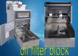 Ofe-H321 gebratene Huhn-Maschinen-elektrische geöffnete Bratpfanne, tiefe Bratpfanne (Fertigung, CER)