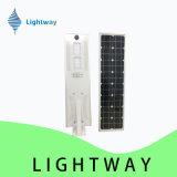 60W zonnepaneel voor de Verlichting van de Straat in China wordt gemaakt dat