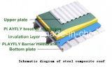Playfly hohes Plastik-zusammengesetzter Entlüfter-wasserdichte Membrane (F-120)