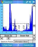 Skyray Edx Pocket III Hand Held Xrf Spectrometer