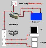 MPPTの太陽料金のコントローラEsmart-15A 20A 25A 30A 40A