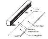 Arruela ao ar livre Ce/UL/FCC/RoHS da parede da iluminação do bulbo do diodo emissor de luz (H-360-S48-W) Iluminacion