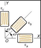 Estensimetro di tre sensi per la prova di sforzo del PWB
