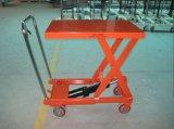 300-750kgは高品質の上昇のバンドパレットを切る