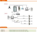 Zeit-Anwesenheits-Zugriffssteuerung mit Fingerabdruck-Fühler (MA300)
