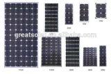 Solar monocristallino Panel 50W Small Size per Residential Application