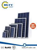 Painel solar poli para o tamanho diferente