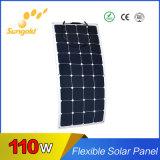 Comitato solare Bendable flessibile di vendita più caldo 110W della fabbrica di alta efficienza
