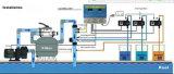 プールの塩の塩素注入機の電気塩素投薬ポンプ