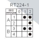 Nylon Roterende Schakelaar met 3 Posities (rt224-1)