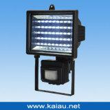 Het LEIDENE van de Sensor van de microgolf Licht van het Plafond (Ka-HF-106P)