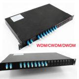 1u het rek zet DWDM/CWDM Optische Wdm van de Vezel van de Module Mux/Demux op