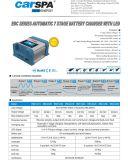 caricabatteria di 12V 10A con i certificati del CE
