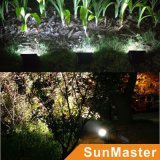 Outdoor solaire Flood Billboard Light avec Motion PIR Sensor