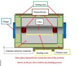 CVD basso System di Vacuum per Laboratory Experiment Btf-1500c-3zl