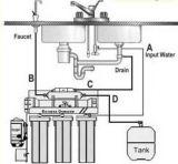 Purificador del agua del RO + del uF, filtro de agua, purificador del agua del hogar