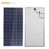 Poli pile solari/comitato 320W 325W di Morego per il sistema energetico