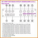 H. 264 alta definición 4/8CH HDD DVR móvil con el seguimiento de WiFi 3G 4G GPS