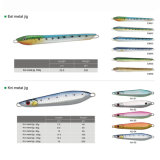 Дешевые рыбы руководства джига металла моря крюка высокого качества Vmc