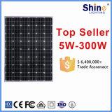 mono comitato solare 200W con buona qualità e la fabbrica competitiva direttamente in Australia, in Russia, Syrian, nel Pakistan, nell'Afghanistan, nell'Iran, in Nigeria ed in India