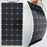 el panel solar semi flexible de 18V 100W con las células de Sunpower para el hogar de motor